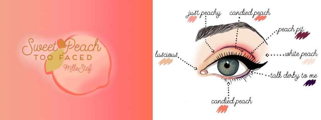 Tuto makeup illustration : Sweet Peach Too Faced (Concours!!)